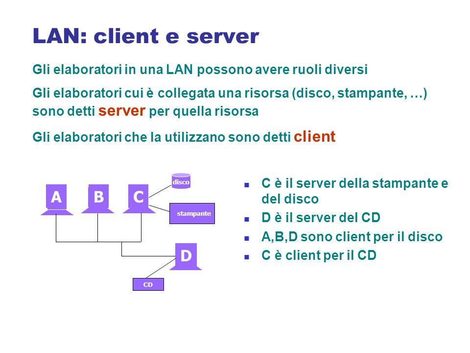 LAN: client e server A B C D