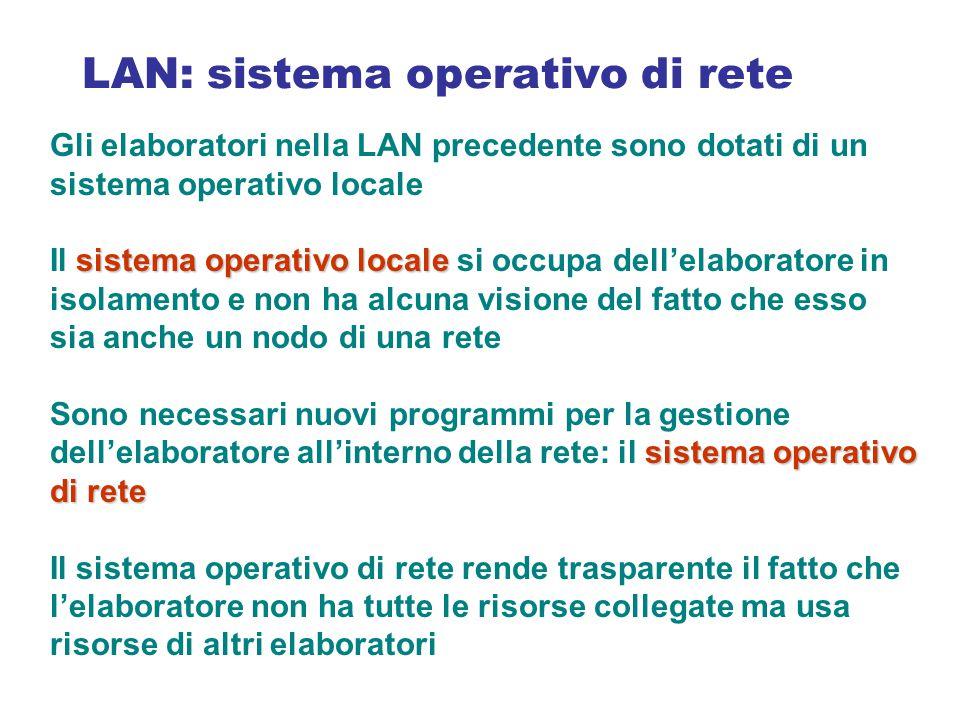 LAN: sistema operativo di rete