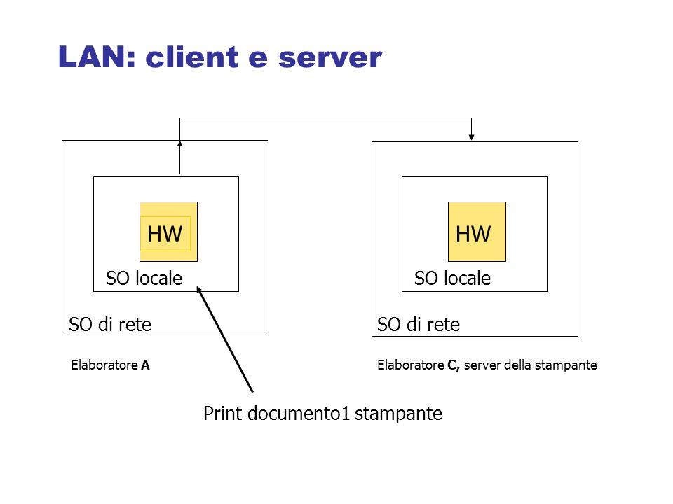 LAN: client e server HW HW SO locale SO locale SO di rete SO di rete