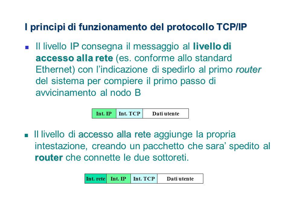 I principi di funzionamento del protocollo TCP/IP