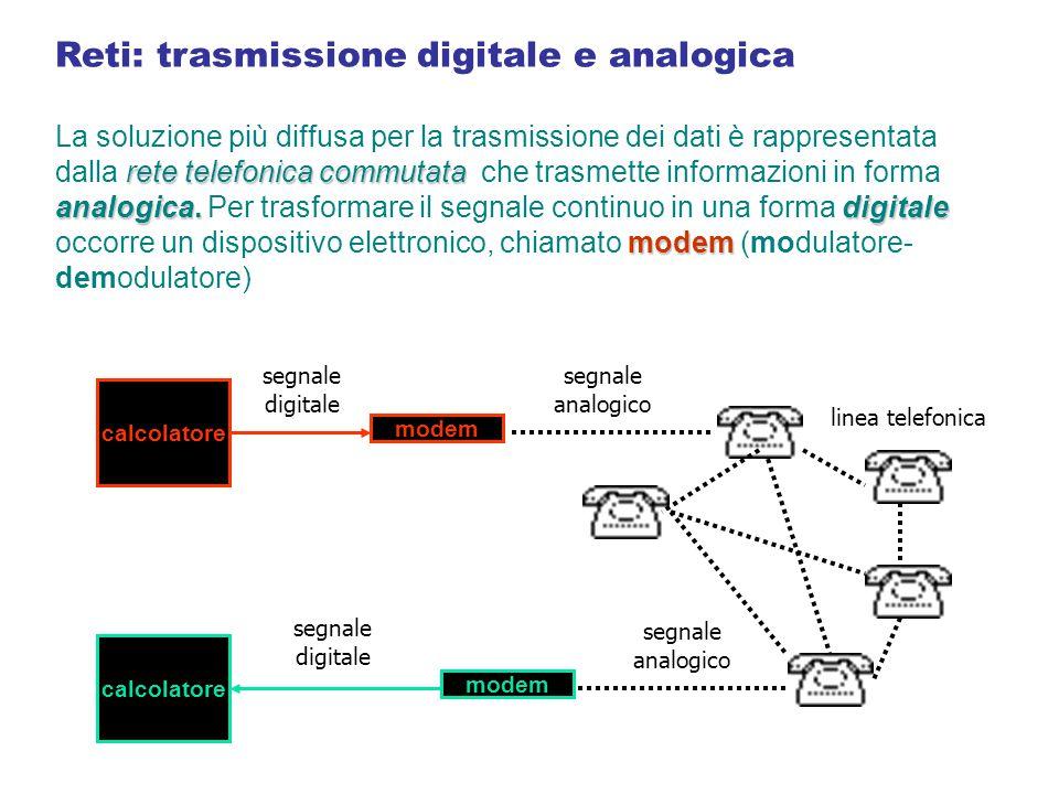 Reti: trasmissione digitale e analogica La soluzione più diffusa per la trasmissione dei dati è rappresentata dalla rete telefonica commutata che trasmette informazioni in forma analogica. Per trasformare il segnale continuo in una forma digitale occorre un dispositivo elettronico, chiamato modem (modulatore-demodulatore)
