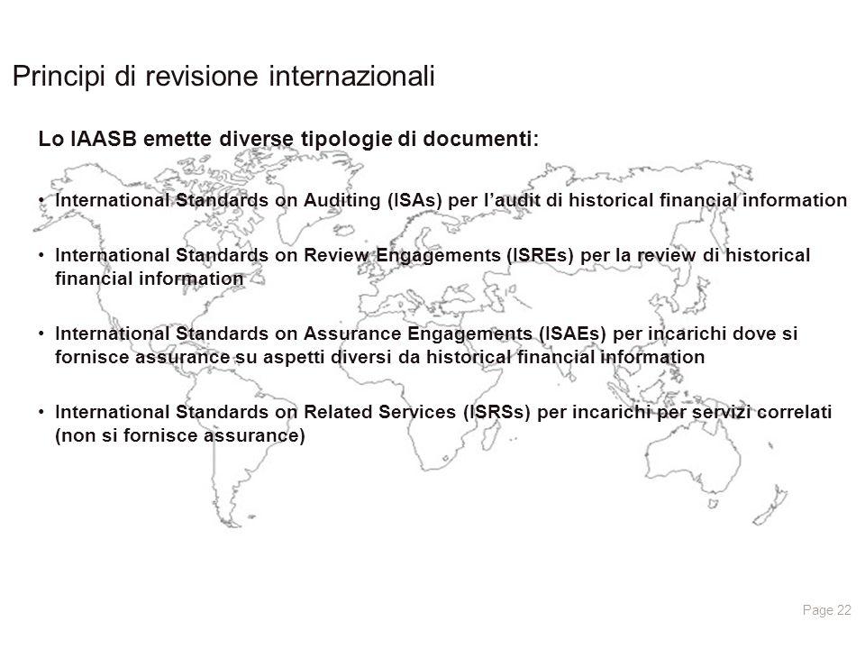 Principi di revisione internazionali