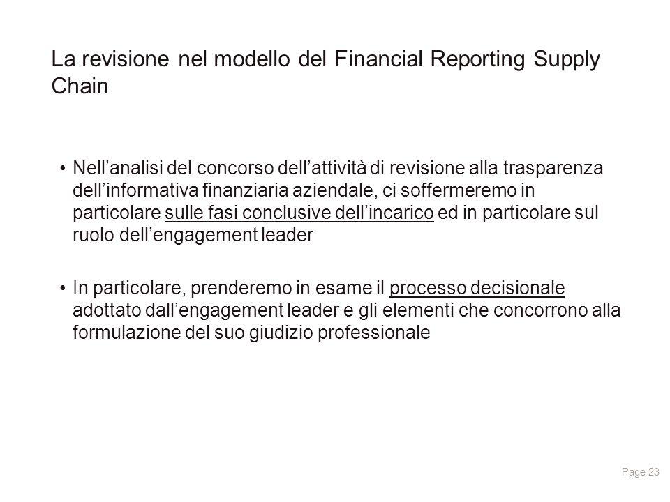 La revisione nel modello del Financial Reporting Supply Chain