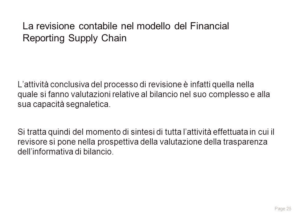 La revisione contabile nel modello del Financial Reporting Supply Chain