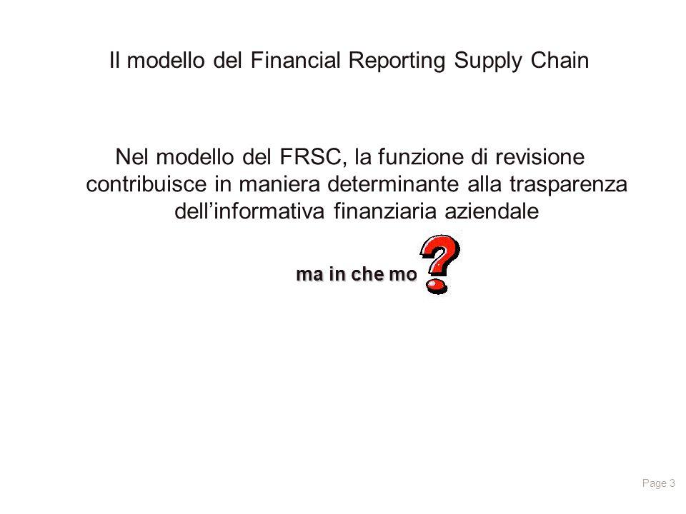 Il modello del Financial Reporting Supply Chain