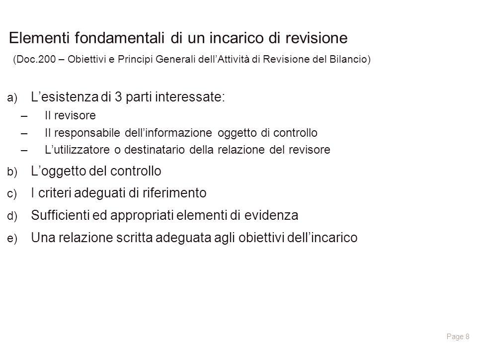 10/04/2017 Elementi fondamentali di un incarico di revisione (Doc.200 – Obiettivi e Principi Generali dell'Attività di Revisione del Bilancio)