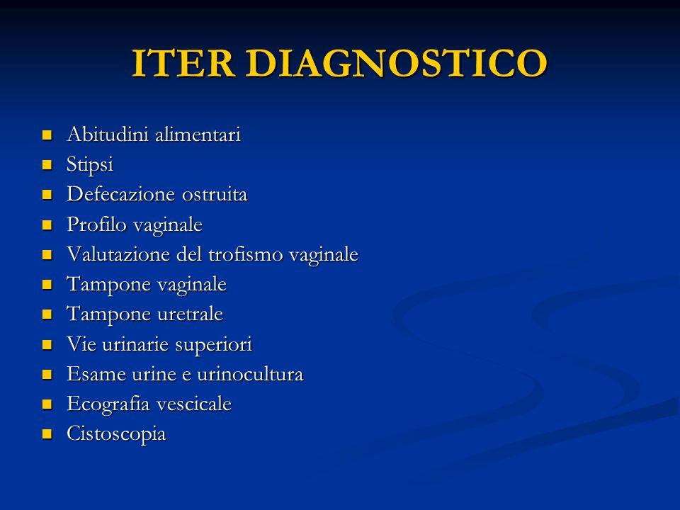 ITER DIAGNOSTICO Abitudini alimentari Stipsi Defecazione ostruita
