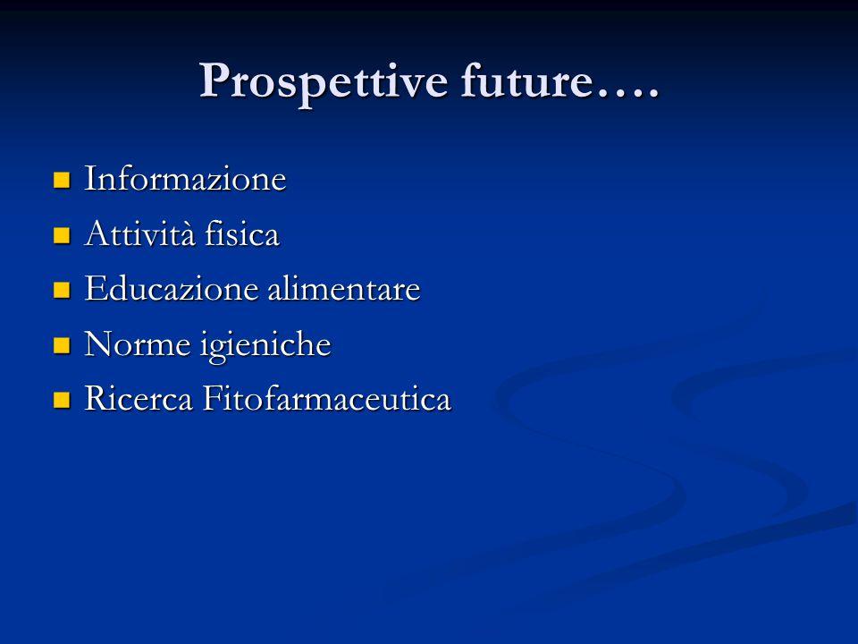 Prospettive future…. Informazione Attività fisica