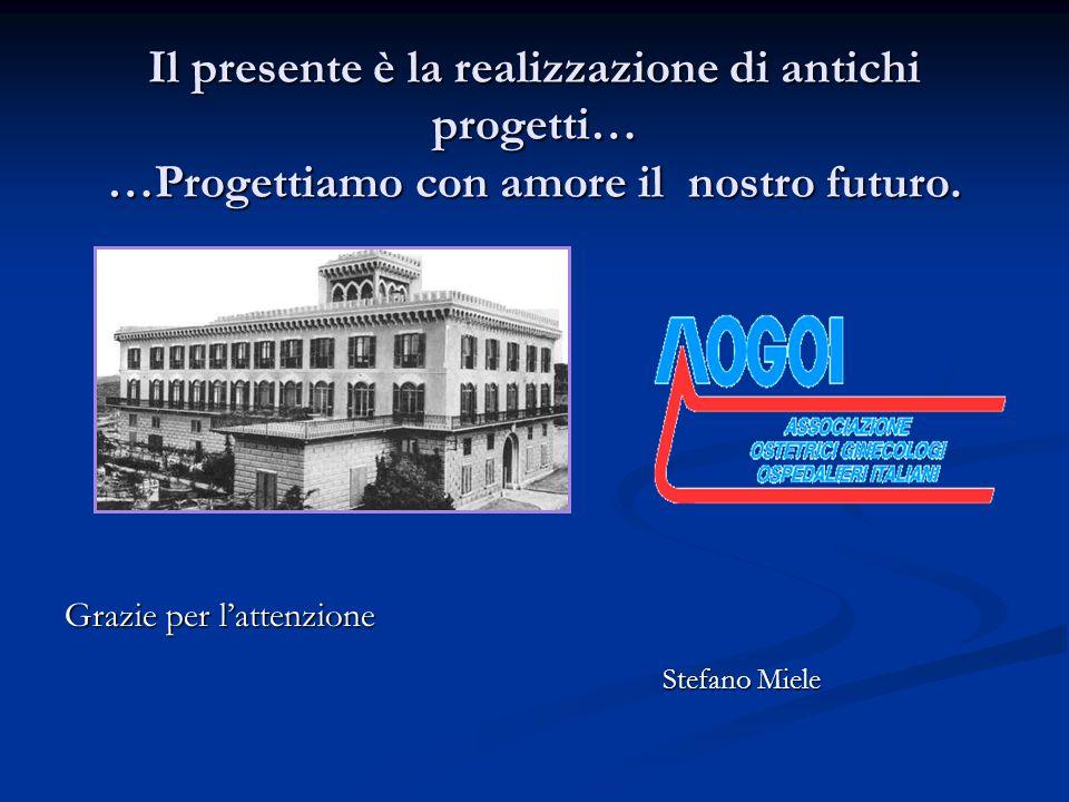 Il presente è la realizzazione di antichi progetti… …Progettiamo con amore il nostro futuro.
