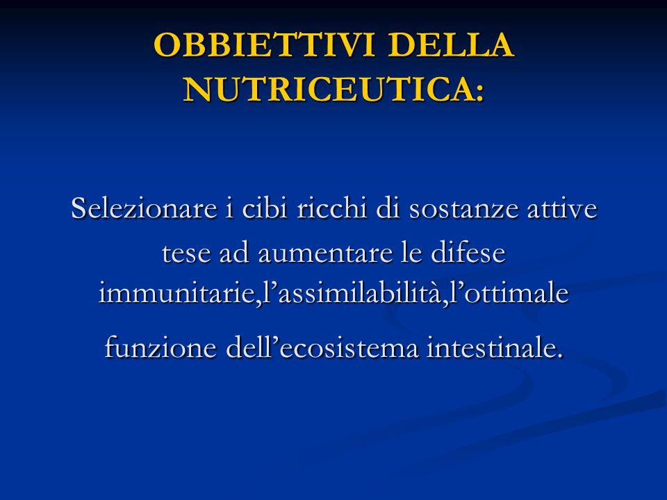 OBBIETTIVI DELLA NUTRICEUTICA: selezionare i cibi ricchi di sostanze attive tese ad aumentare le difese immunitarie,l'assimilabilità,l'ottimale funzione dell'ecosistema intestinale.