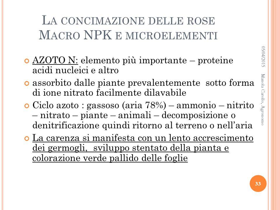 La concimazione delle rose Macro NPK e microelementi