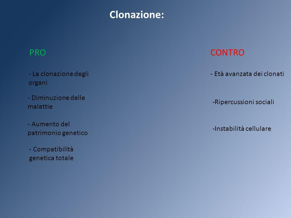 Clonazione: PRO CONTRO - La clonazione degli organi
