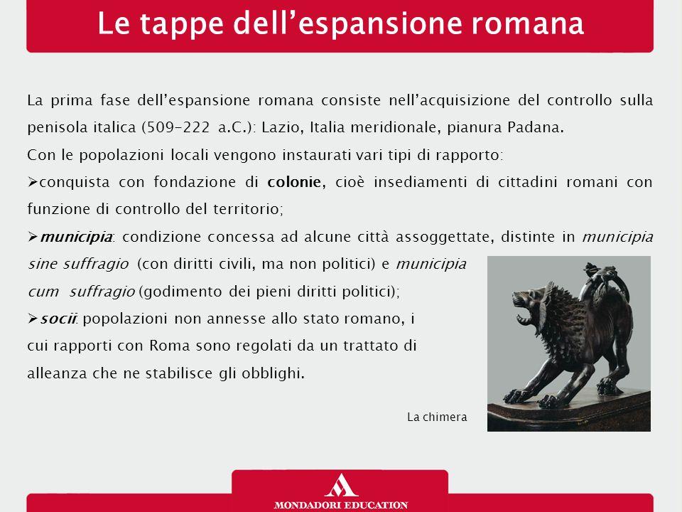 Le tappe dell'espansione romana