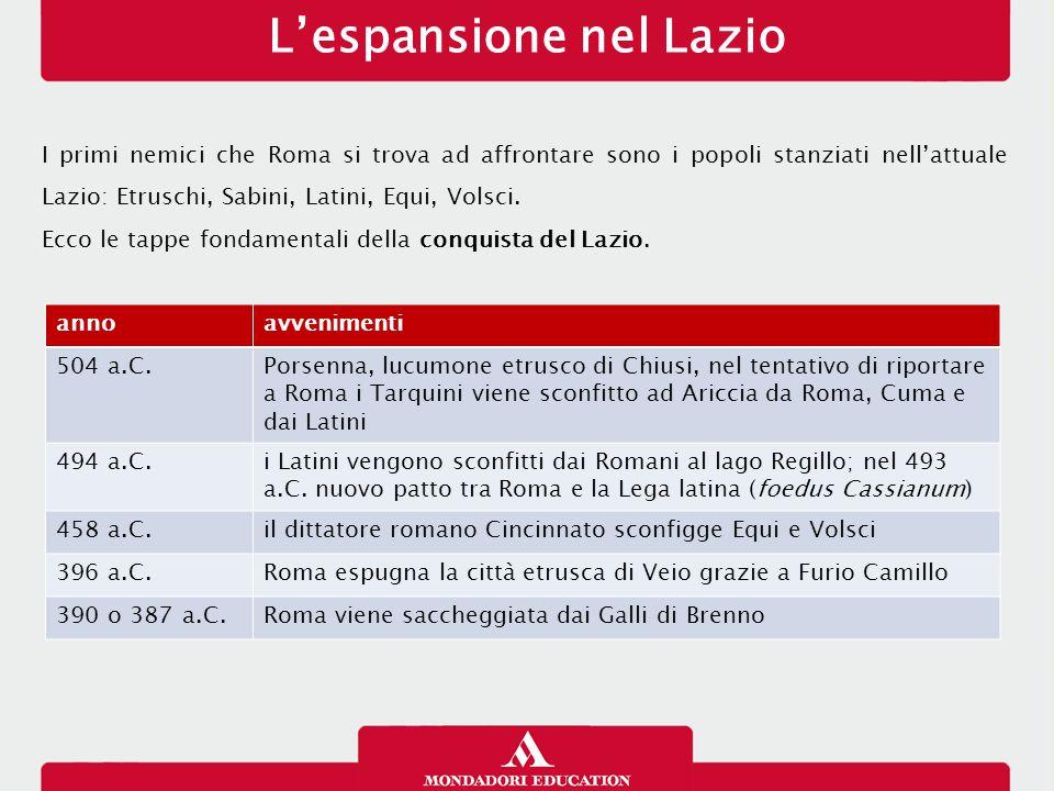L'espansione nel Lazio
