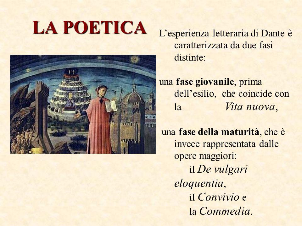 LA POETICA L'esperienza letteraria di Dante è caratterizzata da due fasi distinte: