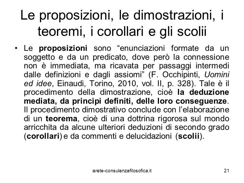 Le proposizioni, le dimostrazioni, i teoremi, i corollari e gli scolii
