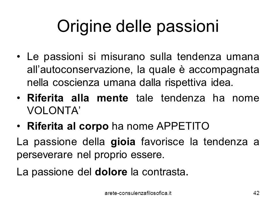 Origine delle passioni