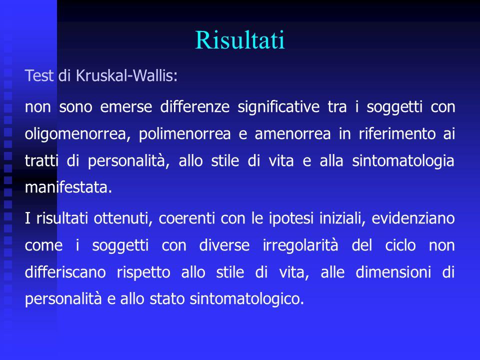 Risultati Test di Kruskal-Wallis: