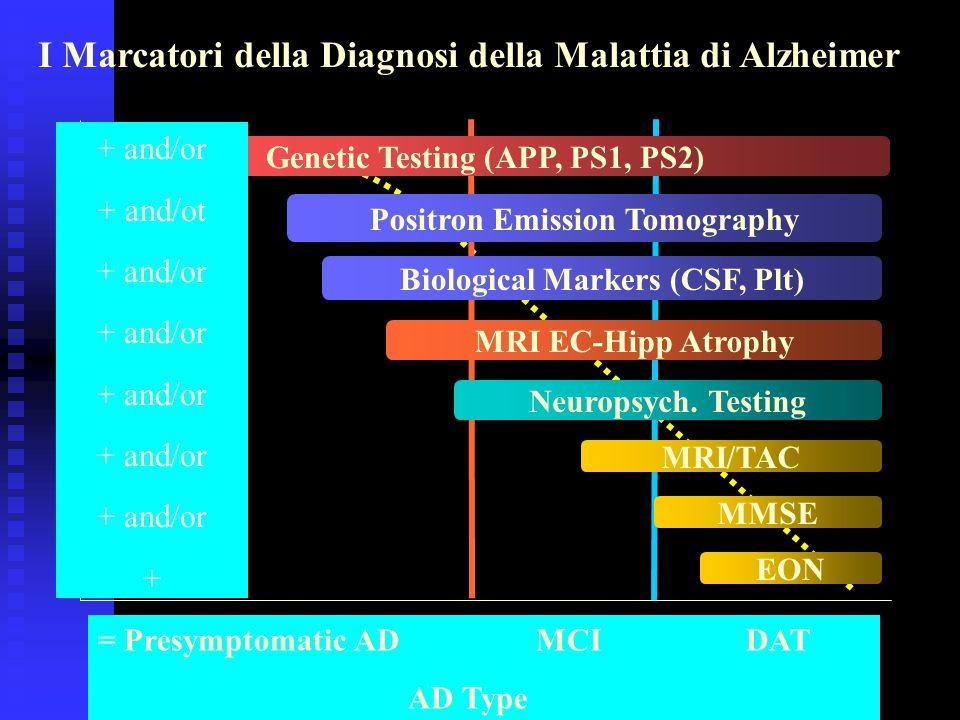 I Marcatori della Diagnosi della Malattia di Alzheimer