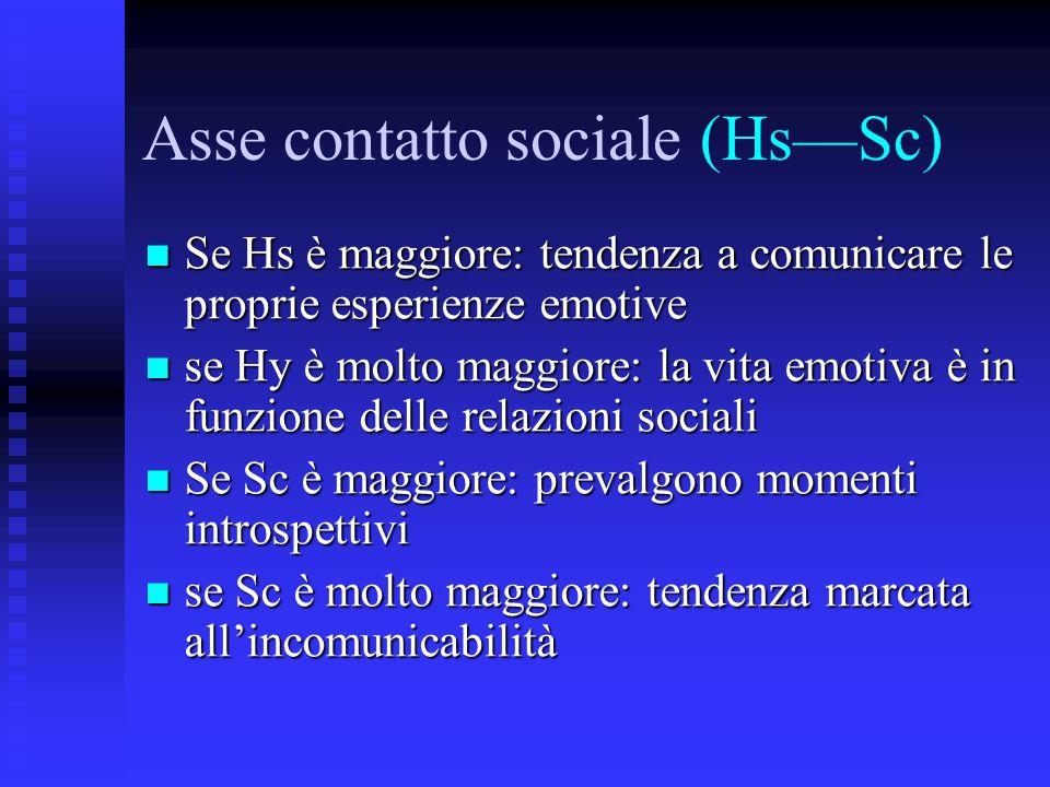 Asse contatto sociale (Hs—Sc)