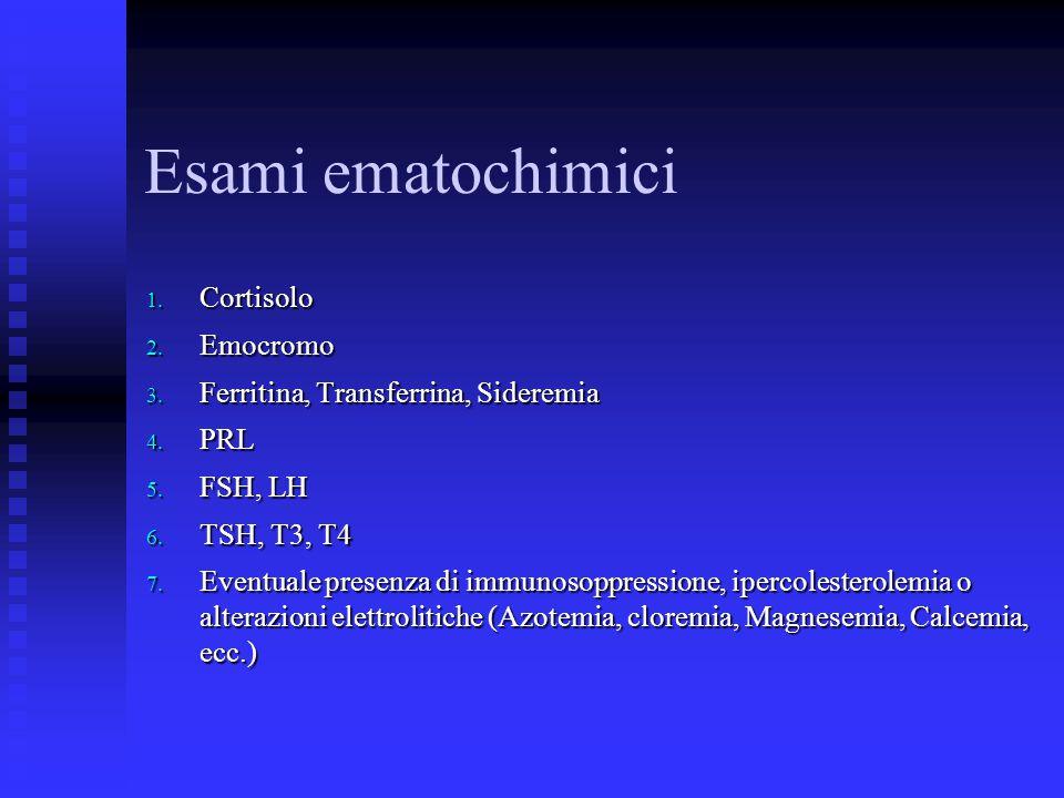 Esami ematochimici Cortisolo Emocromo