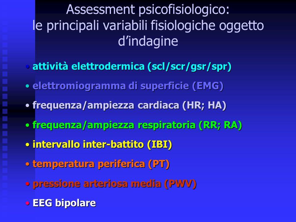 Assessment psicofisiologico: le principali variabili fisiologiche oggetto d'indagine
