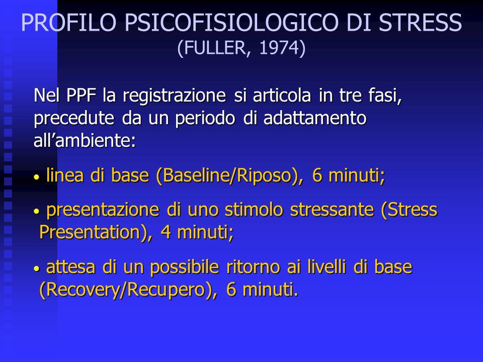 PROFILO PSICOFISIOLOGICO DI STRESS (FULLER, 1974)