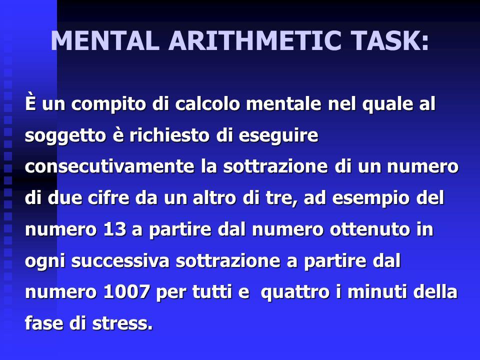 MENTAL ARITHMETIC TASK: