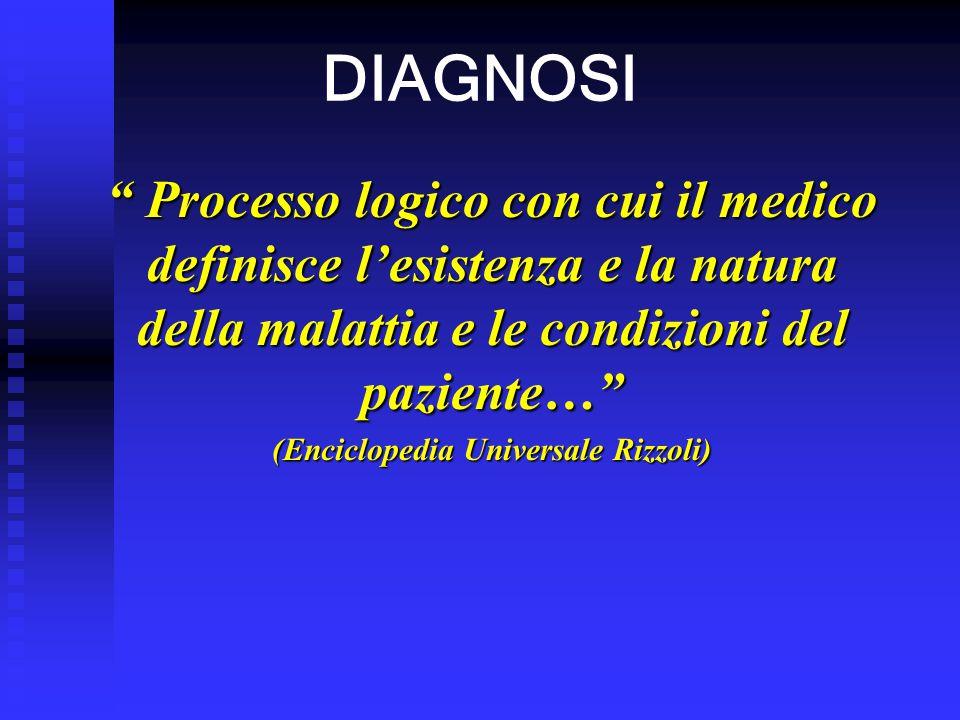 (Enciclopedia Universale Rizzoli)