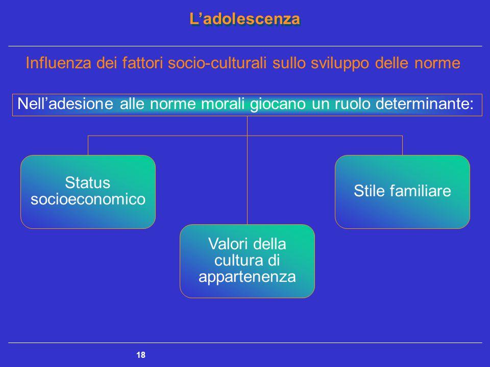 Influenza dei fattori socio-culturali sullo sviluppo delle norme