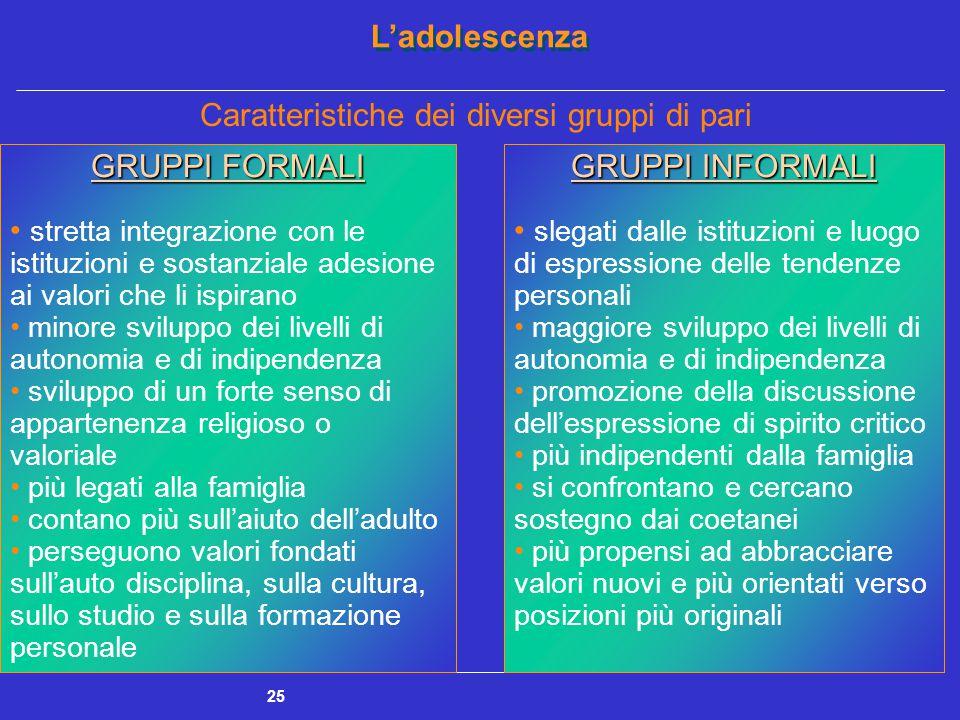 Caratteristiche dei diversi gruppi di pari