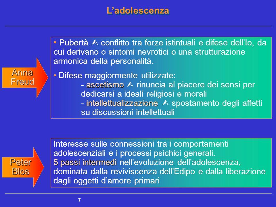 Pubertà  conflitto tra forze istintuali e difese dell'Io, da cui derivano o sintomi nevrotici o una strutturazione armonica della personalità.