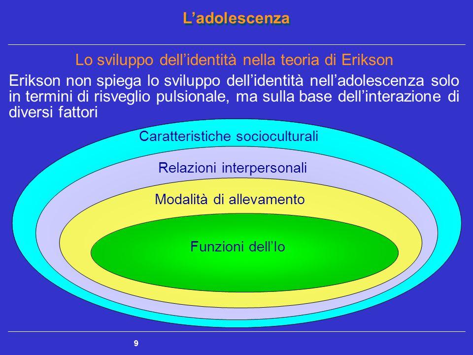 Lo sviluppo dell'identità nella teoria di Erikson