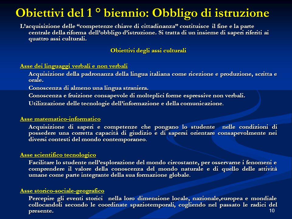 Obiettivi del 1 ° biennio: Obbligo di istruzione
