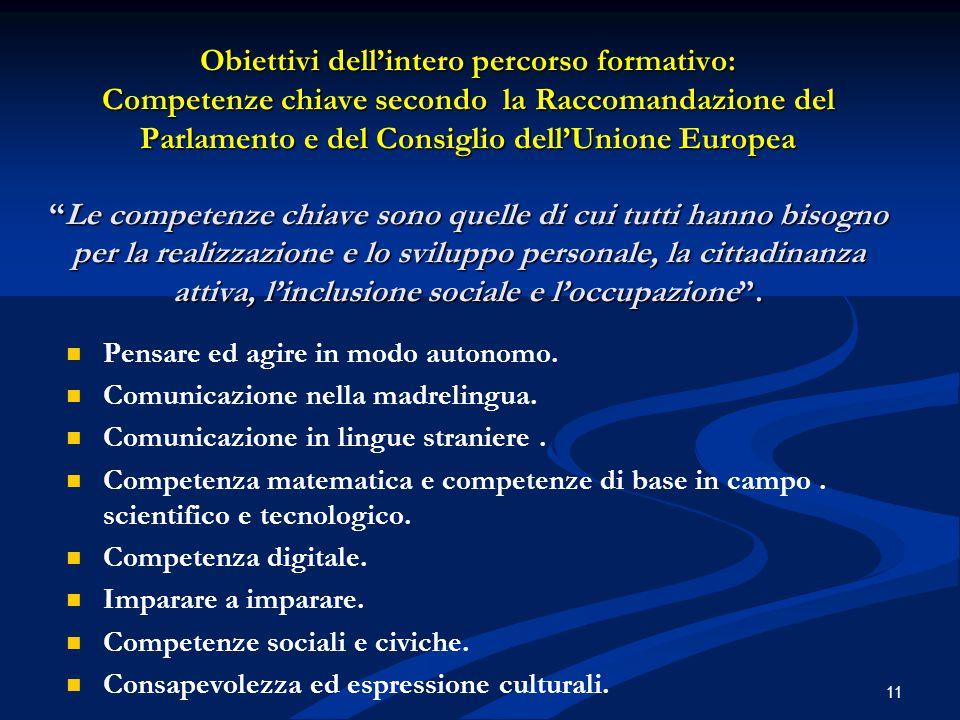 Obiettivi dell'intero percorso formativo: Competenze chiave secondo la Raccomandazione del Parlamento e del Consiglio dell'Unione Europea Le competenze chiave sono quelle di cui tutti hanno bisogno per la realizzazione e lo sviluppo personale, la cittadinanza attiva, l'inclusione sociale e l'occupazione .