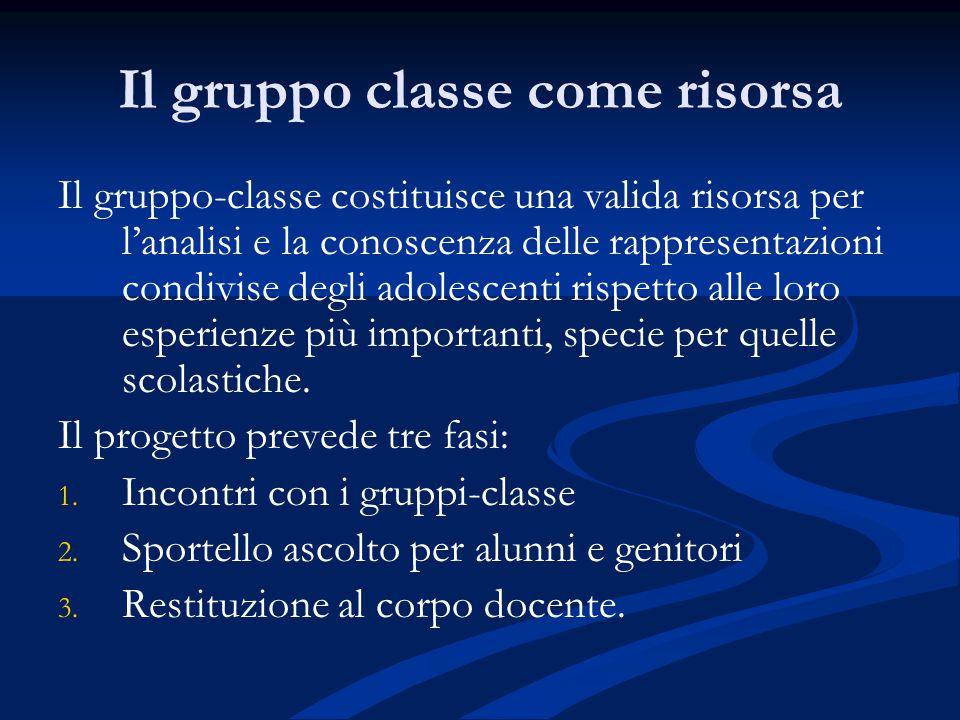 Il gruppo classe come risorsa