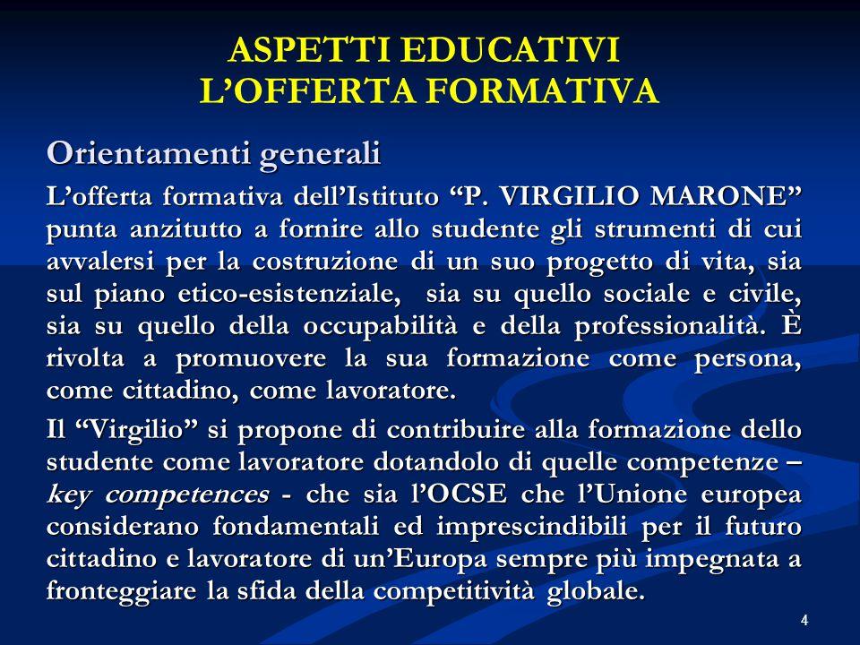 ASPETTI EDUCATIVI L'OFFERTA FORMATIVA