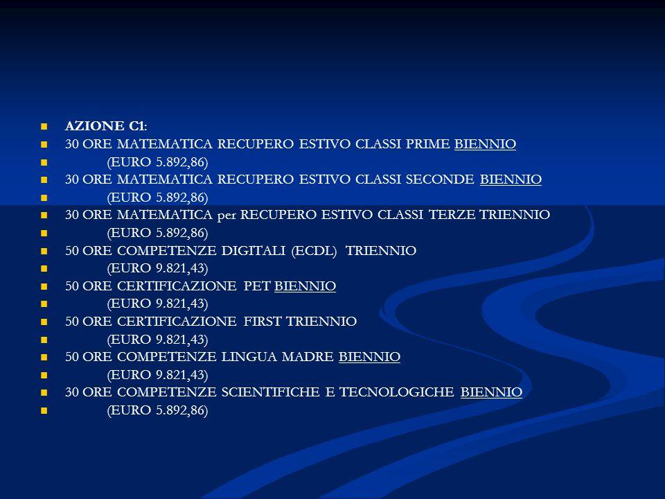 AZIONE C1: 30 ORE MATEMATICA RECUPERO ESTIVO CLASSI PRIME BIENNIO. (EURO 5.892,86) 30 ORE MATEMATICA RECUPERO ESTIVO CLASSI SECONDE BIENNIO.