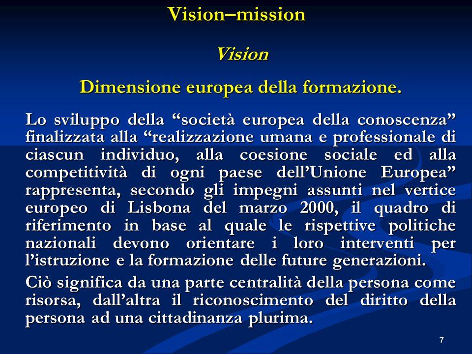 Dimensione europea della formazione.