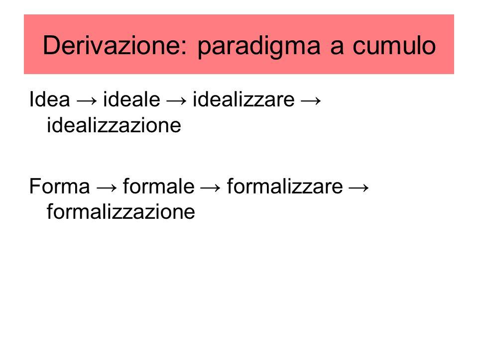 Derivazione: paradigma a cumulo
