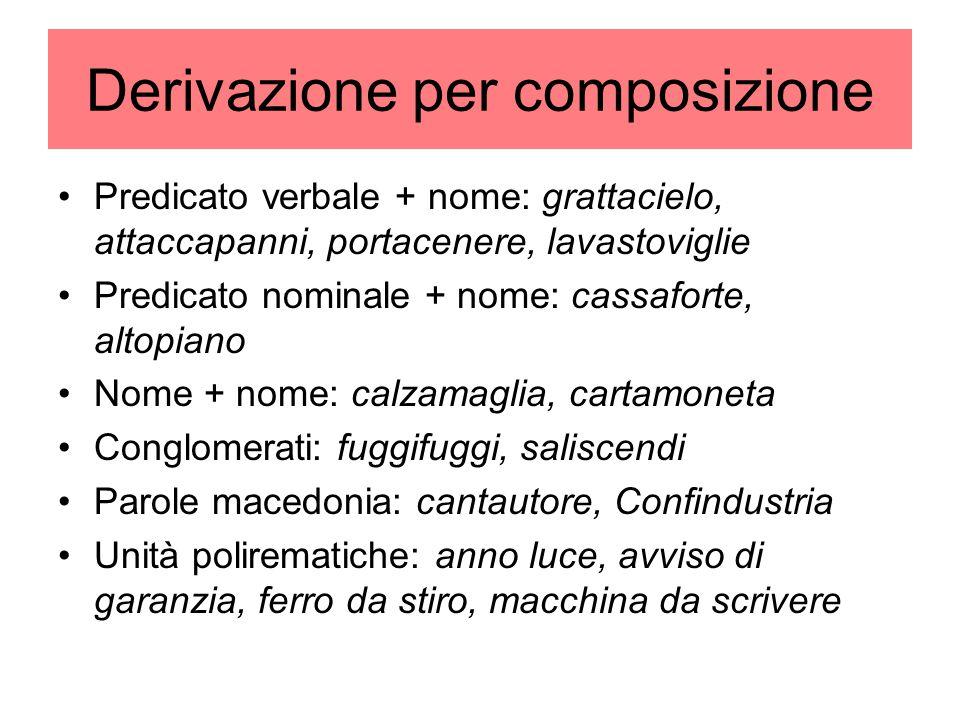 Derivazione per composizione