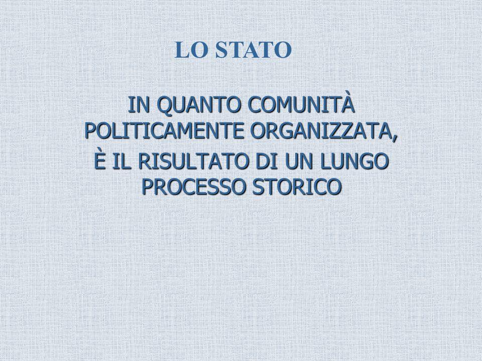 LO STATO IN QUANTO COMUNITÀ POLITICAMENTE ORGANIZZATA,