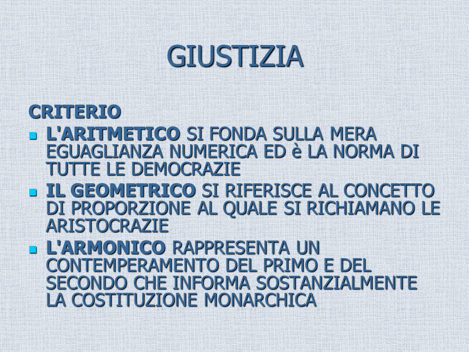 GIUSTIZIA CRITERIO. L ARITMETICO SI FONDA SULLA MERA EGUAGLIANZA NUMERICA ED è LA NORMA DI TUTTE LE DEMOCRAZIE.