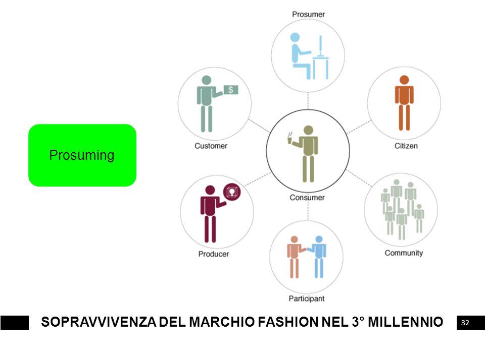 SOPRAVVIVENZA DEL MARCHIO FASHION NEL 3° MILLENNIO