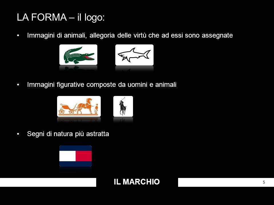 LA FORMA – il logo: IL MARCHIO
