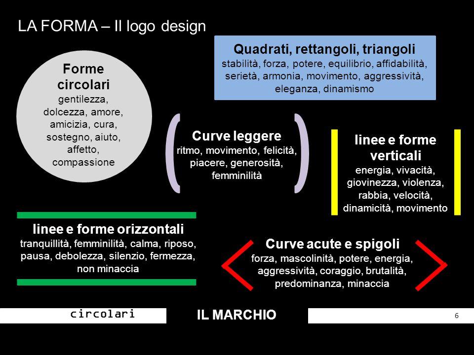 LA FORMA – Il logo design