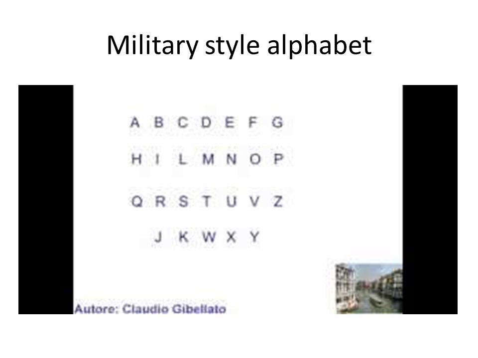 Military style alphabet