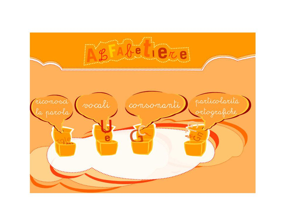 http://www.fabbriscuola.it/hyfabbri/alfabetiere/index.htm