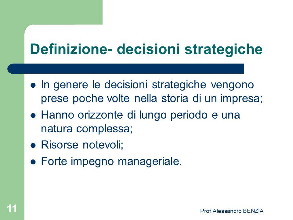 Definizione- decisioni strategiche