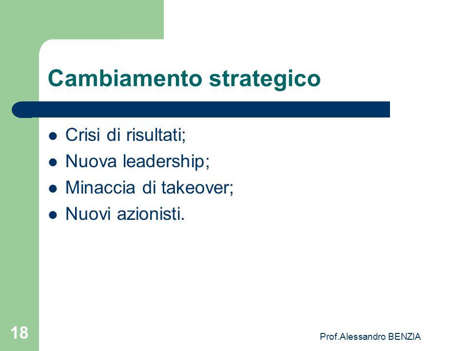 Cambiamento strategico